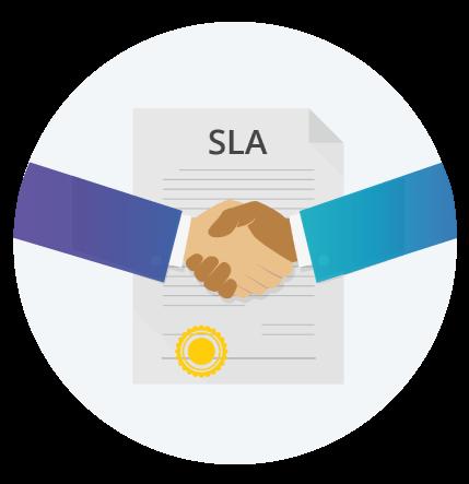 Office 365 SLA