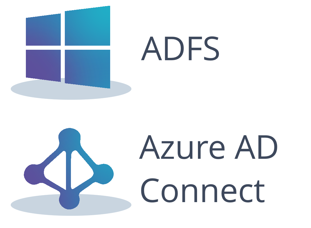 Hybrid adfs azure ad
